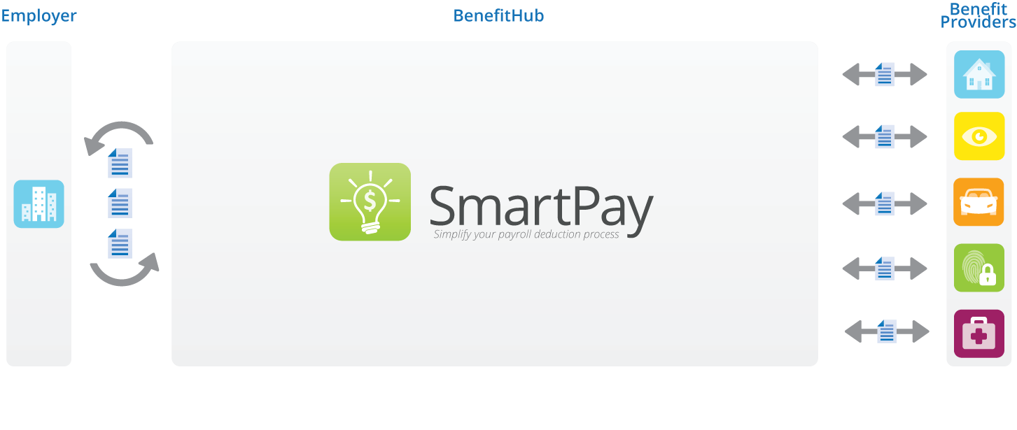 processWithSmartPay_1453x615.png